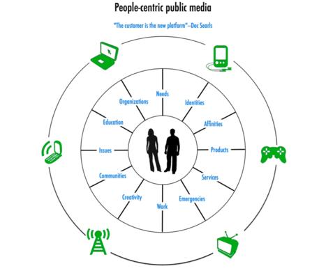 Public-media-presentation-1234900738585697-1.pdf (page 8 of 15)