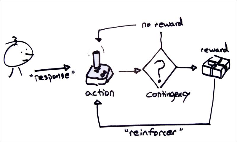 Behavioralgamedesign_v1
